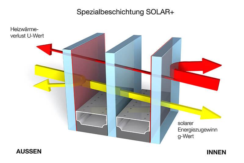 Zdjecie do artykułu: Okna energooszczędne – ustal ile zaoszczędzisz inwestując w nowoczesne okna